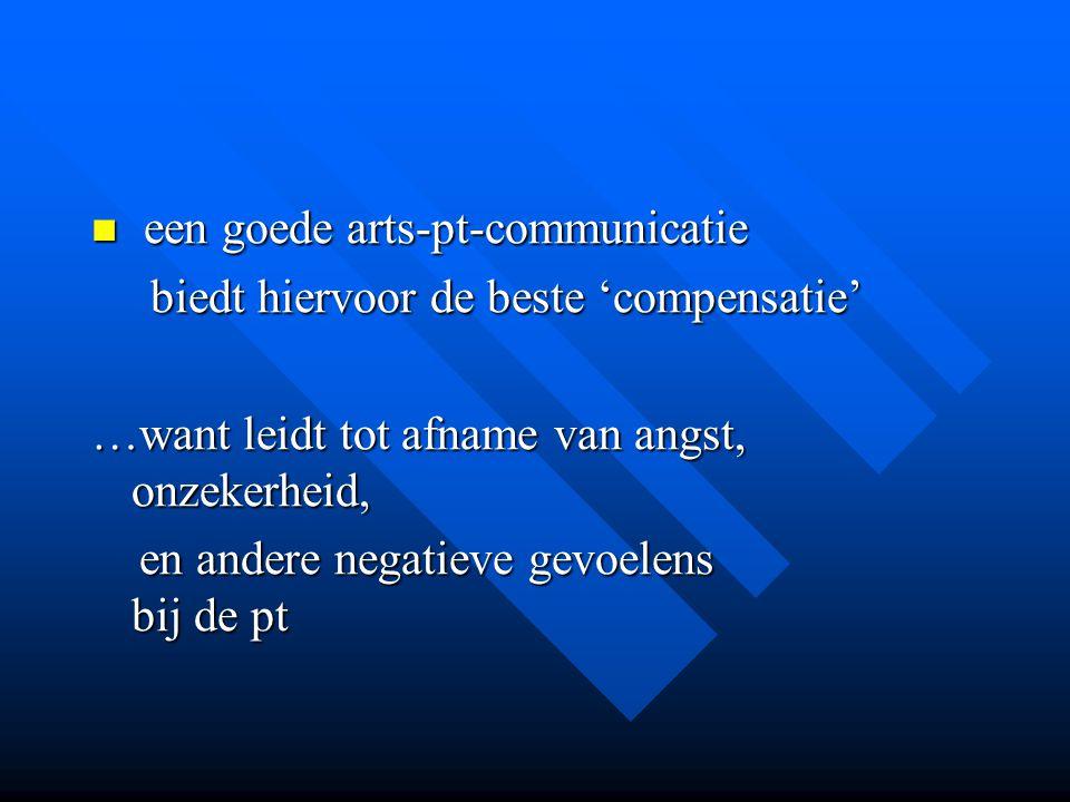 een goede arts-pt-communicatie een goede arts-pt-communicatie biedt hiervoor de beste 'compensatie' biedt hiervoor de beste 'compensatie' …want leidt