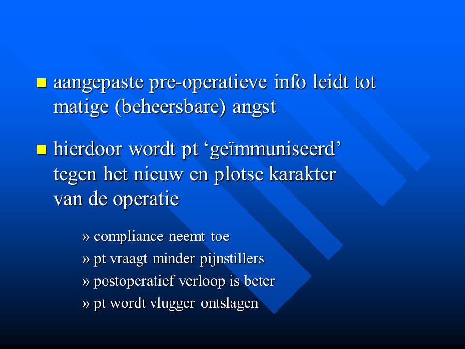 aangepaste pre-operatieve info leidt tot matige (beheersbare) angst aangepaste pre-operatieve info leidt tot matige (beheersbare) angst hierdoor wordt