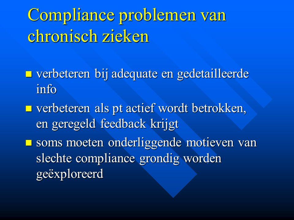 Compliance problemen van chronisch zieken verbeteren bij adequate en gedetailleerde info verbeteren bij adequate en gedetailleerde info verbeteren als