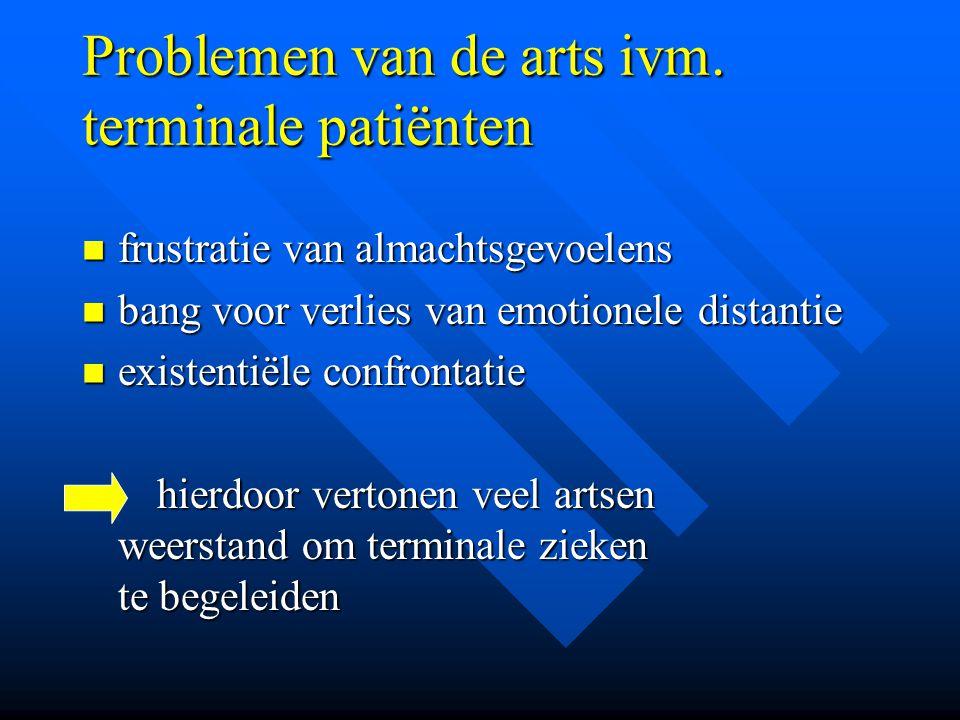 Problemen van de arts ivm. terminale patiënten frustratie van almachtsgevoelens frustratie van almachtsgevoelens bang voor verlies van emotionele dist