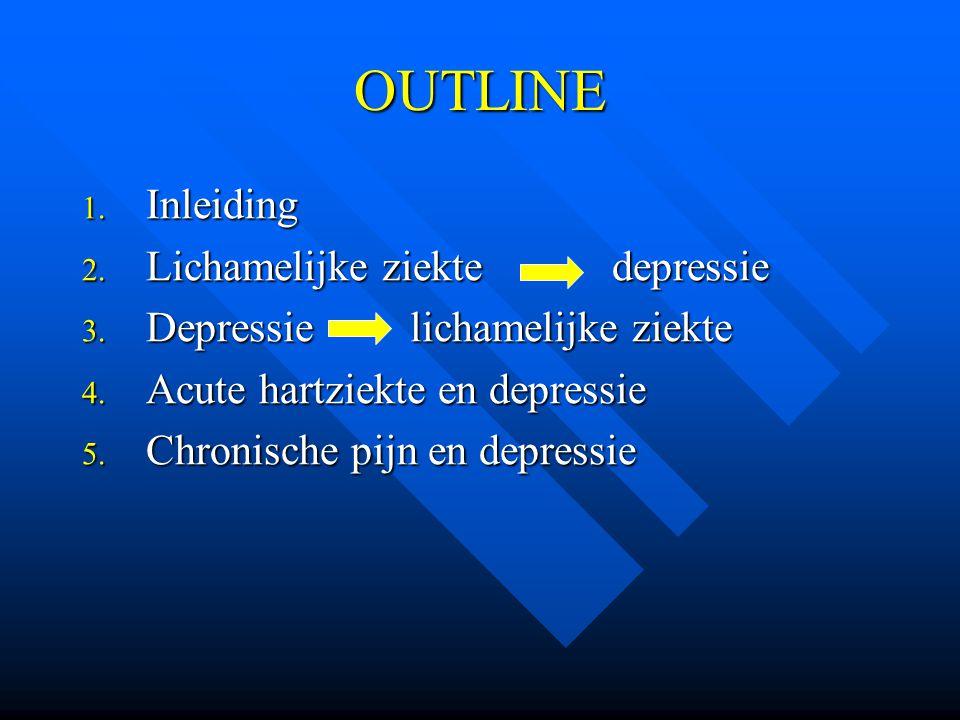 OUTLINE 1. Inleiding 2. Lichamelijke ziekte depressie 3. Depressie lichamelijke ziekte 4. Acute hartziekte en depressie 5. Chronische pijn en depressi