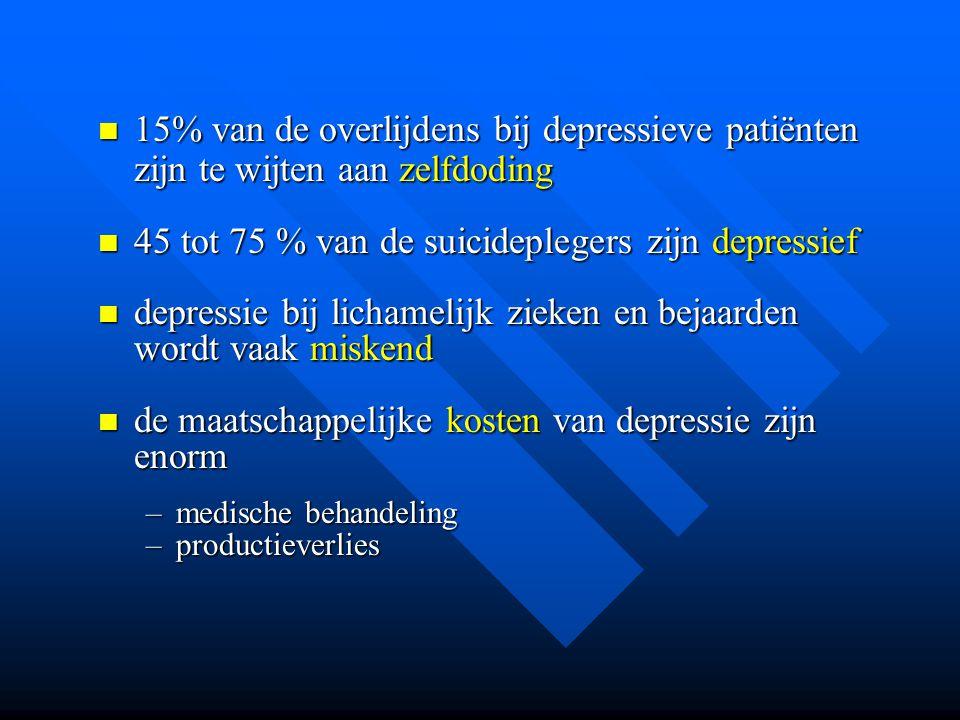 15% van de overlijdens bij depressieve patiënten zijn te wijten aan zelfdoding 15% van de overlijdens bij depressieve patiënten zijn te wijten aan zel