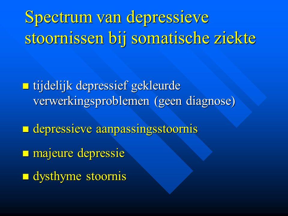 Spectrum van depressieve stoornissen bij somatische ziekte tijdelijk depressief gekleurde verwerkingsproblemen (geen diagnose) tijdelijk depressief ge
