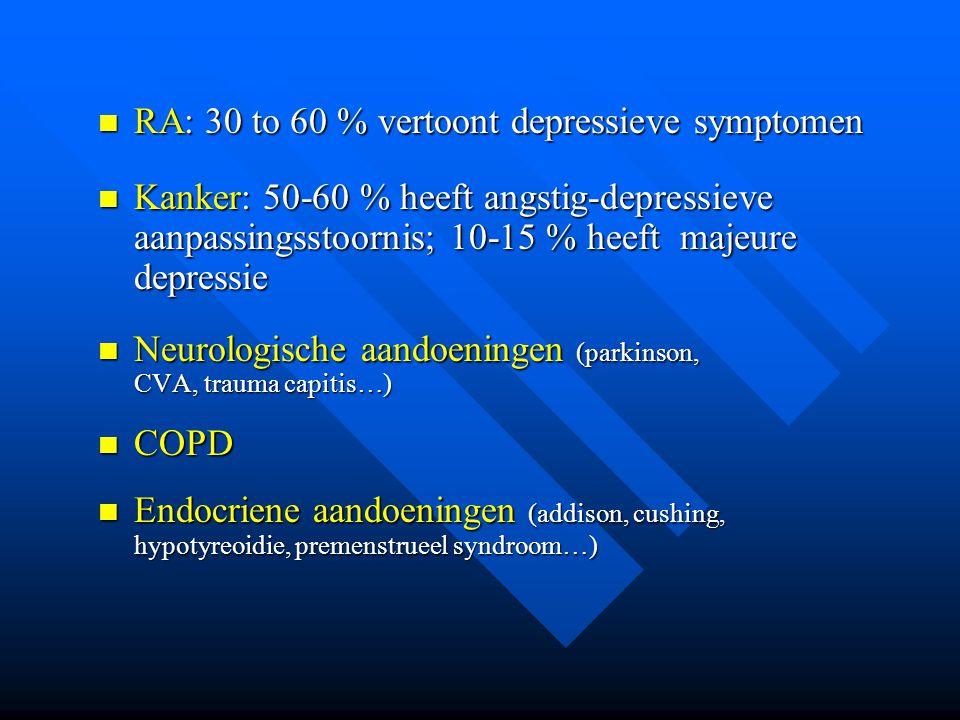 RA: 30 to 60 % vertoont depressieve symptomen RA: 30 to 60 % vertoont depressieve symptomen Kanker: 50-60 % heeft angstig-depressieve aanpassingsstoor