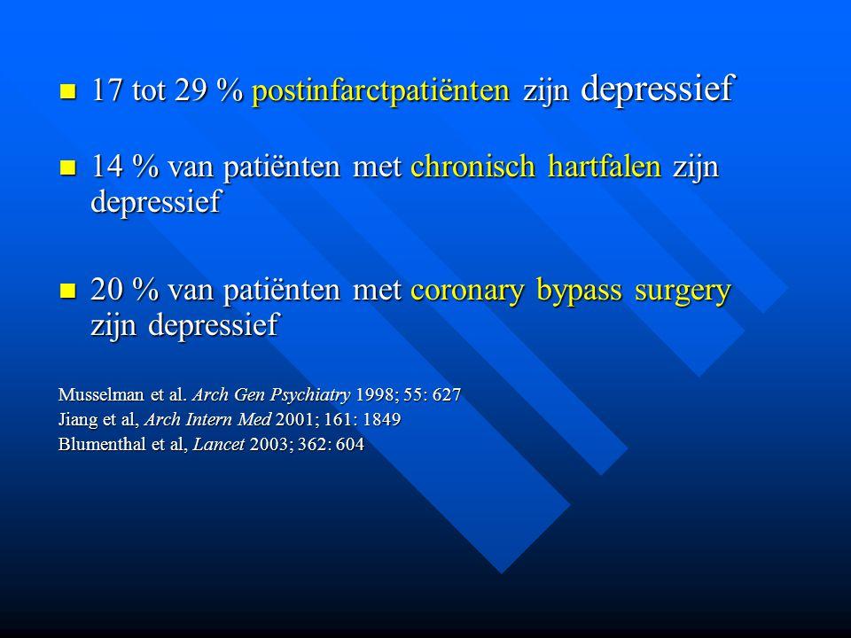 17 tot 29 % postinfarctpatiënten zijn depressief 17 tot 29 % postinfarctpatiënten zijn depressief 14 % van patiënten met chronisch hartfalen zijn depr
