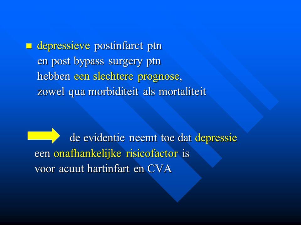 depressieve postinfarct ptn depressieve postinfarct ptn en post bypass surgery ptn en post bypass surgery ptn hebben een slechtere prognose, hebben ee