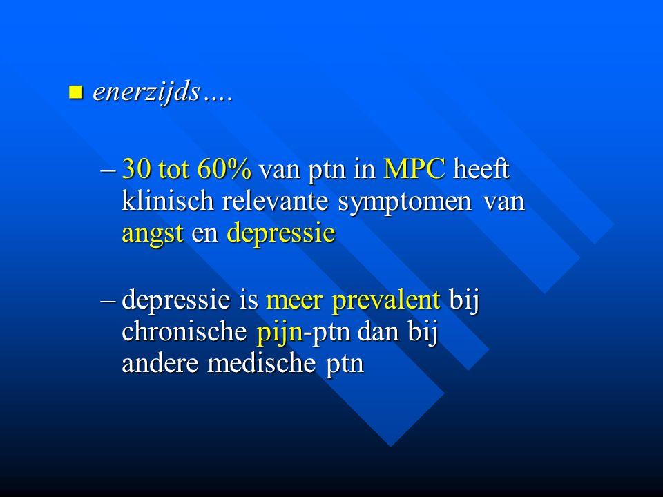 enerzijds…. enerzijds…. –30 tot 60% van ptn in MPC heeft klinisch relevante symptomen van angst en depressie –depressie is meer prevalent bij chronisc