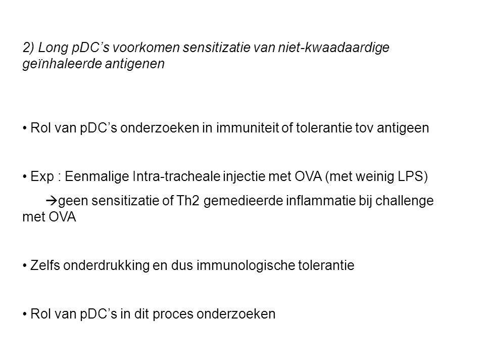 2) Long pDC's voorkomen sensitizatie van niet-kwaadaardige geïnhaleerde antigenen Rol van pDC's onderzoeken in immuniteit of tolerantie tov antigeen Exp : Eenmalige Intra-tracheale injectie met OVA (met weinig LPS)  geen sensitizatie of Th2 gemedieerde inflammatie bij challenge met OVA Zelfs onderdrukking en dus immunologische tolerantie Rol van pDC's in dit proces onderzoeken