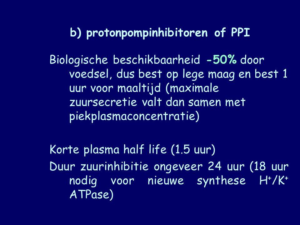 b) protonpompinhibitoren of PPI Biologische beschikbaarheid -50% door voedsel, dus best op lege maag en best 1 uur voor maaltijd (maximale zuursecreti