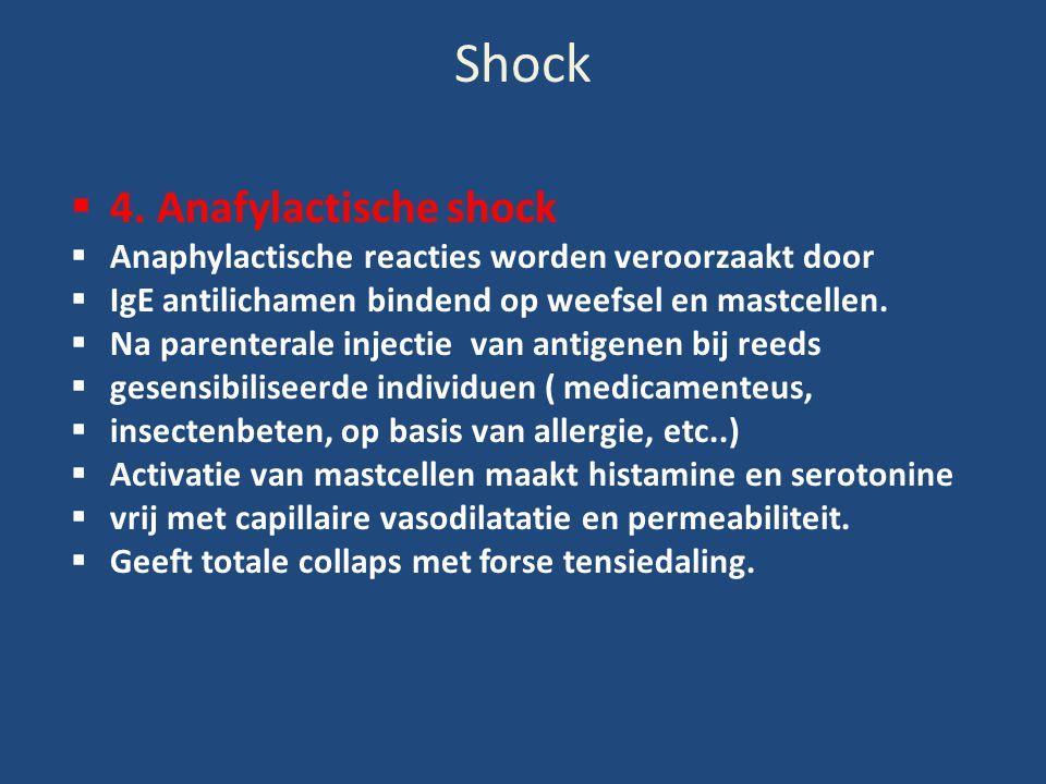 Shock  4. Anafylactische shock  Anaphylactische reacties worden veroorzaakt door  IgE antilichamen bindend op weefsel en mastcellen.  Na parentera