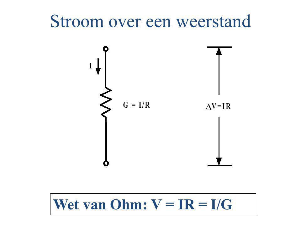Stroom over een weerstand Wet van Ohm: V = IR = I/G