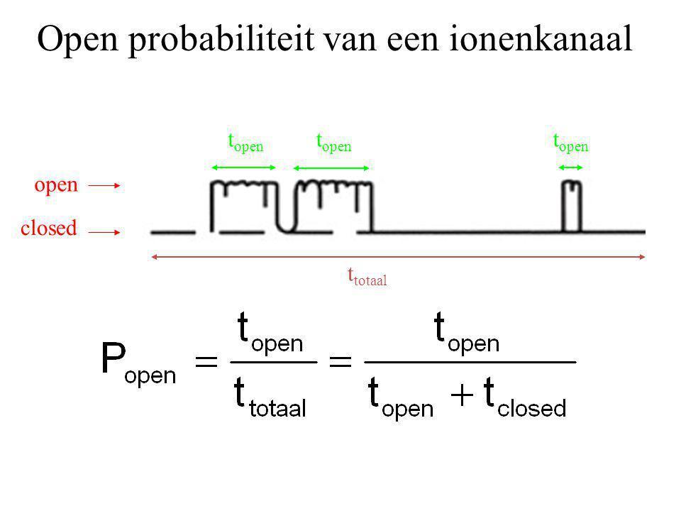 Open probabiliteit van een ionenkanaal open closed t open t totaal