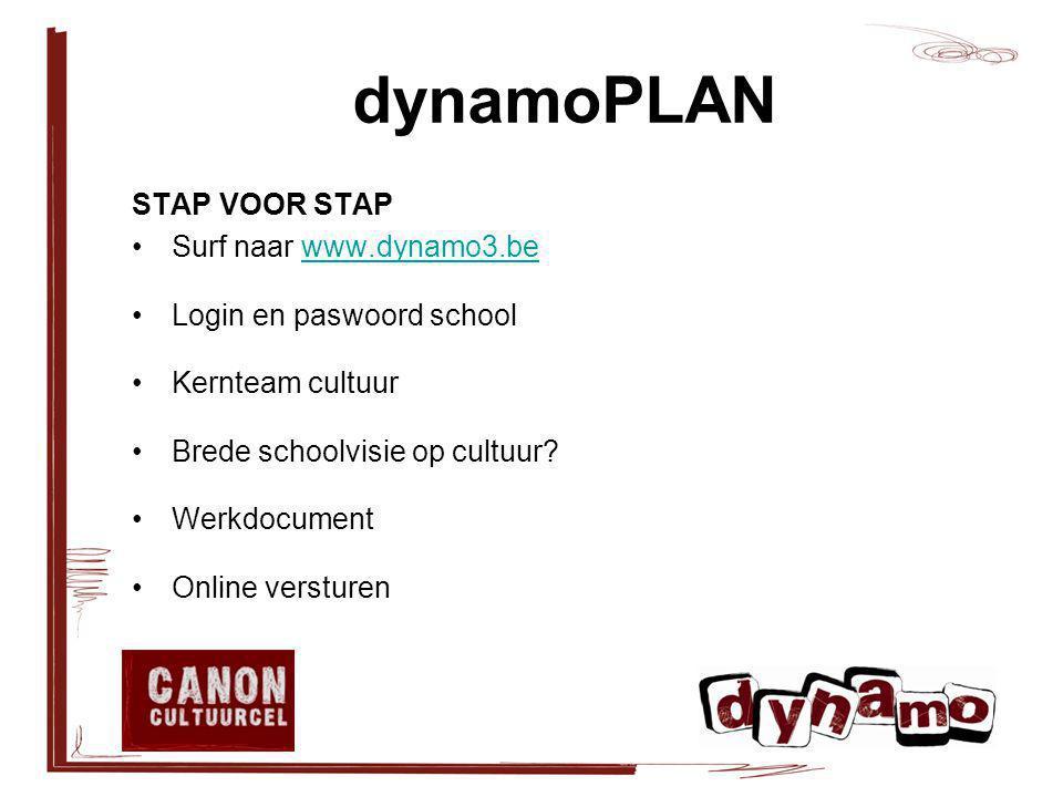 dynamoPLAN STAP VOOR STAP Surf naar www.dynamo3.bewww.dynamo3.be Login en paswoord school Kernteam cultuur Brede schoolvisie op cultuur? Werkdocument
