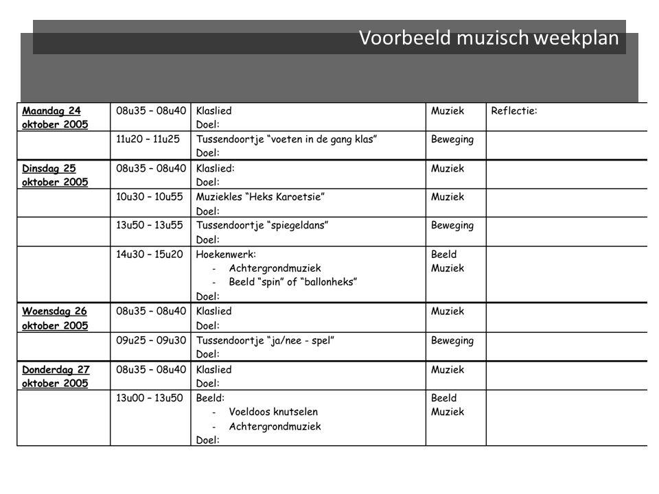 Voorbeeld muzisch weekplan
