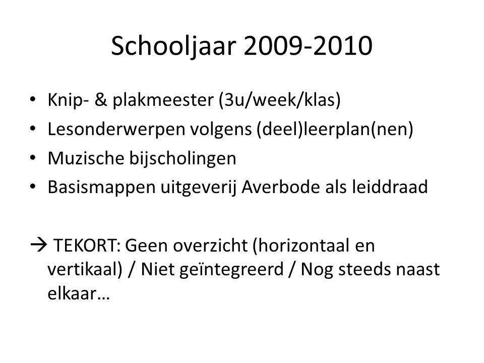 Schooljaar 2009-2010 Knip- & plakmeester (3u/week/klas) Lesonderwerpen volgens (deel)leerplan(nen) Muzische bijscholingen Basismappen uitgeverij Averb