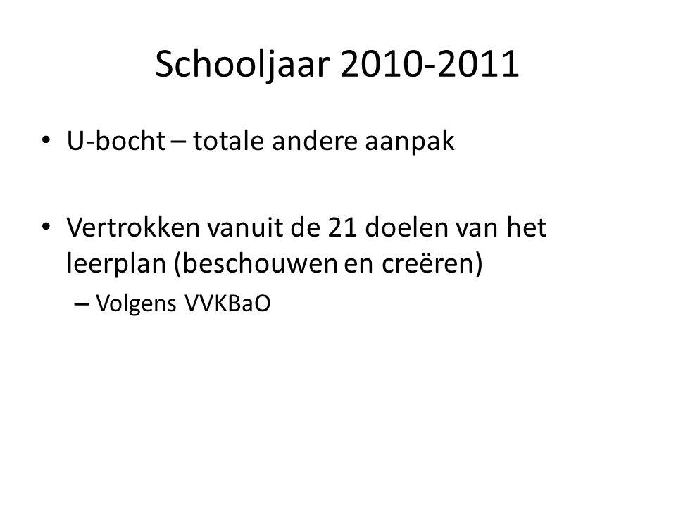 Schooljaar 2010-2011 U-bocht – totale andere aanpak Vertrokken vanuit de 21 doelen van het leerplan (beschouwen en creëren) – Volgens VVKBaO