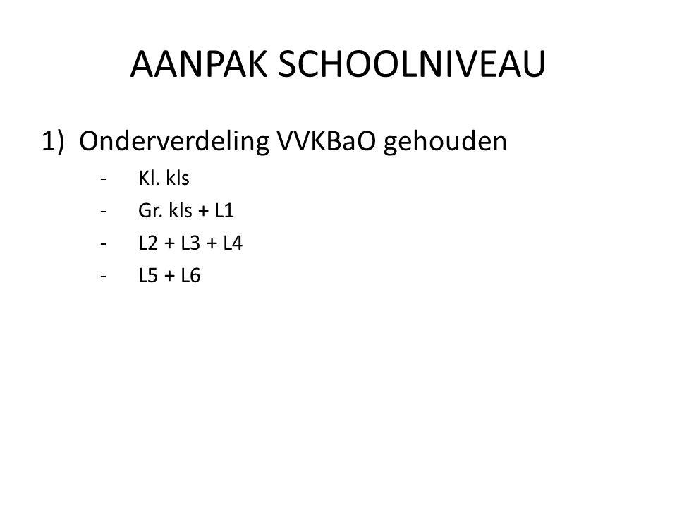 AANPAK SCHOOLNIVEAU 1)Onderverdeling VVKBaO gehouden -Kl. kls -Gr. kls + L1 -L2 + L3 + L4 -L5 + L6
