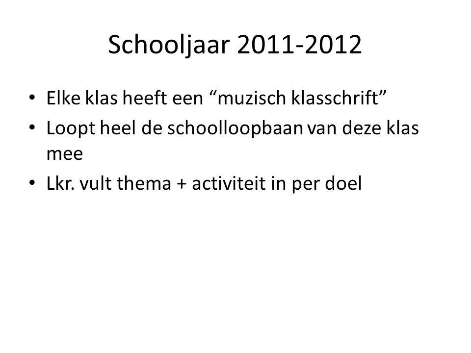 """Schooljaar 2011-2012 Elke klas heeft een """"muzisch klasschrift"""" Loopt heel de schoolloopbaan van deze klas mee Lkr. vult thema + activiteit in per doel"""
