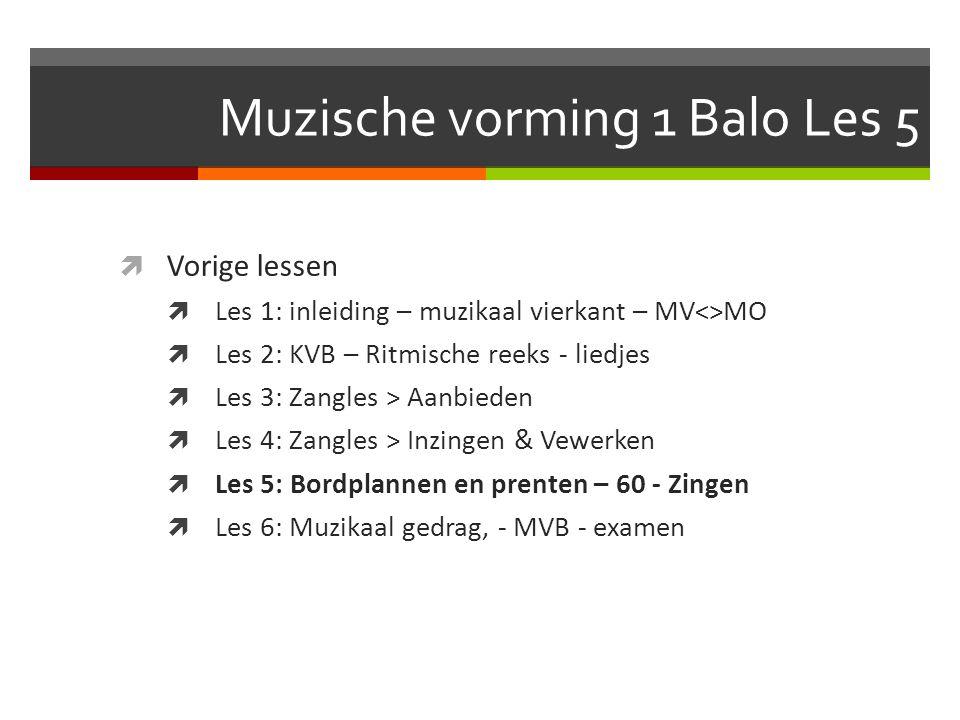 Muzische vorming 1 Balo Les 5  Vorige lessen  Les 1: inleiding – muzikaal vierkant – MV<>MO  Les 2: KVB – Ritmische reeks - liedjes  Les 3: Zangle