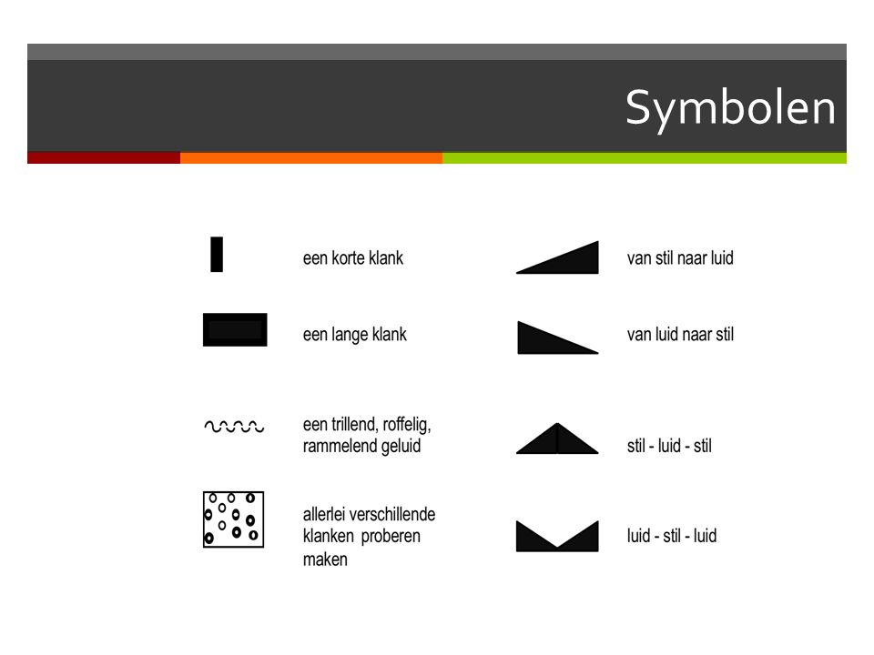Het geluidenvierkant: de klankbeelden