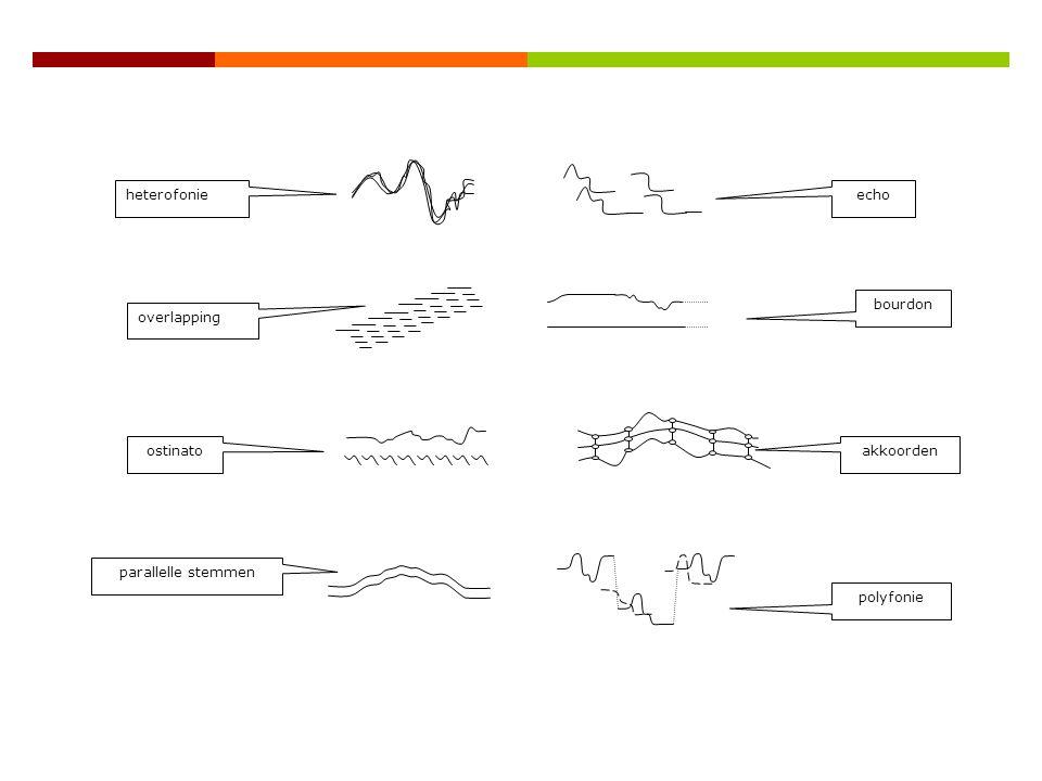 echoheterofonie overlapping bourdon ostinatoakkoorden parallelle stemmen polyfonie
