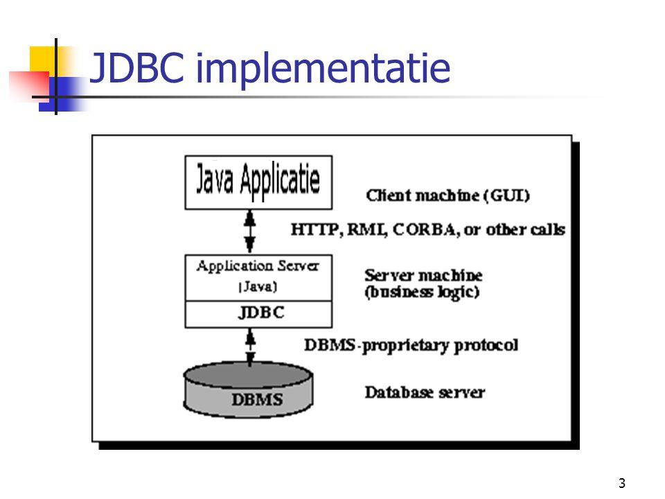 14 Verzenden van SQL-statements Eens de connectie is opgebouwd, kunnen commando s naar de databank worden verzonden.