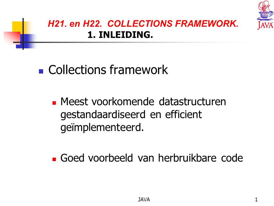JAVA1 H21.en H22. COLLECTIONS FRAMEWORK. 1. INLEIDING.