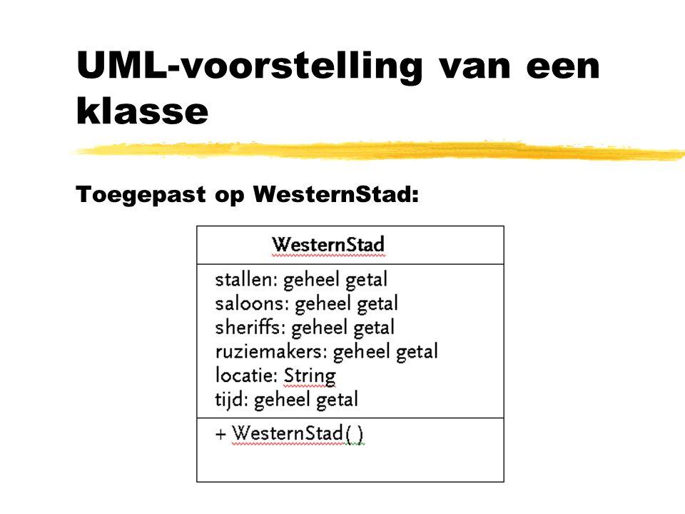 UML-voorstelling van een klasse Toegepast op WesternStad: