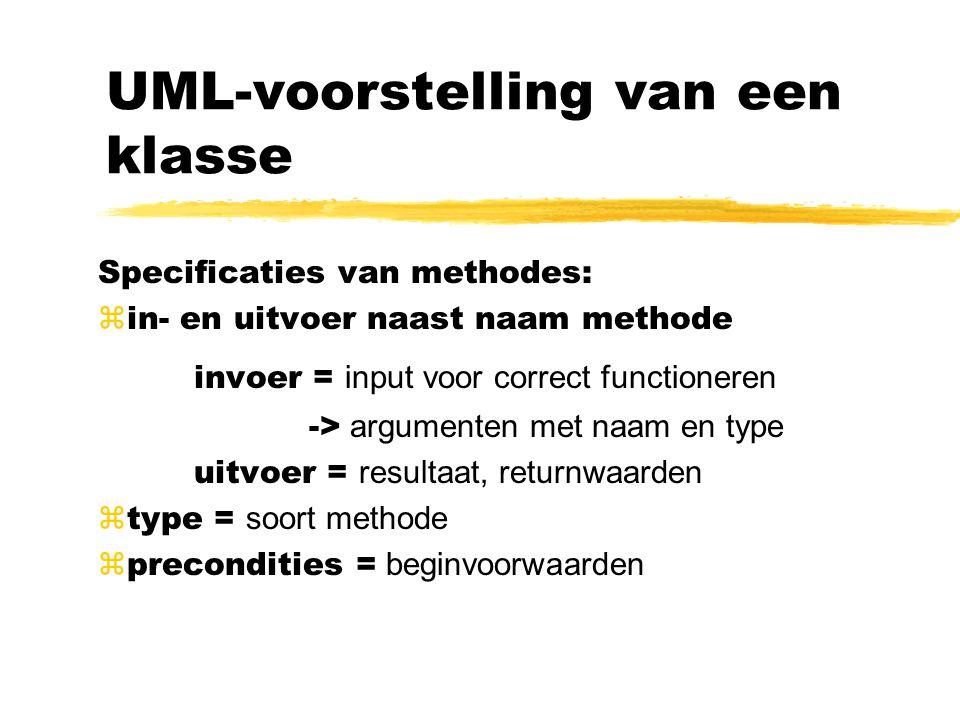 Specificaties van methodes: zin- en uitvoer naast naam methode invoer = input voor correct functioneren -> argumenten met naam en type uitvoer = resul