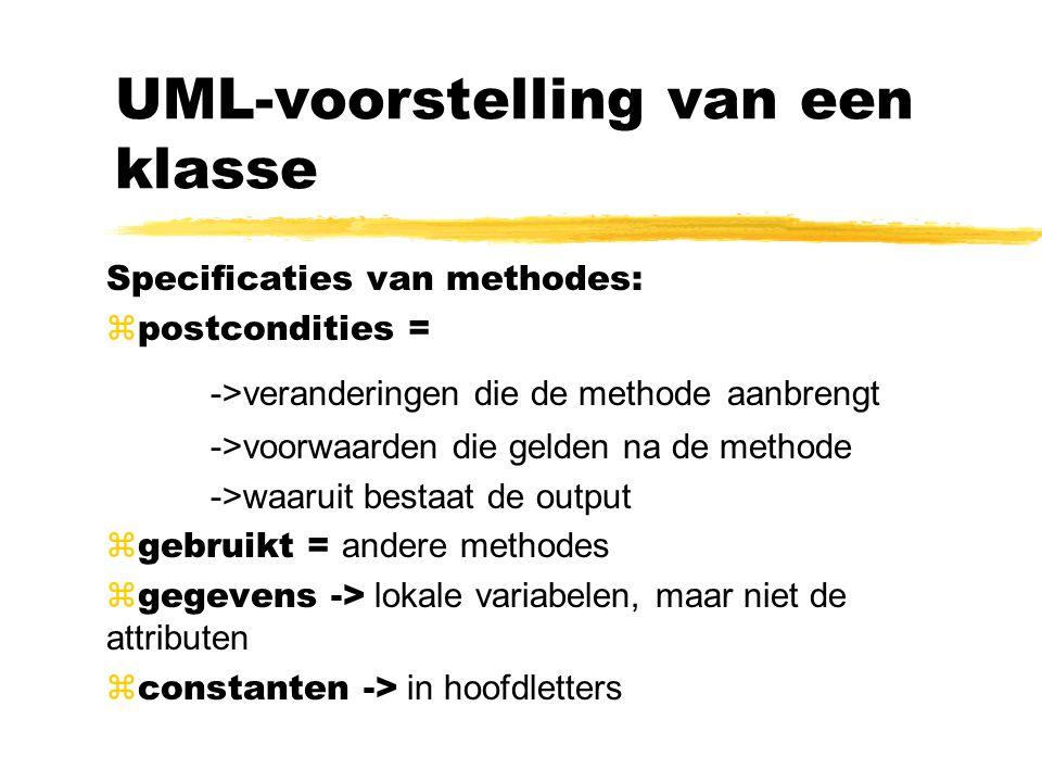 UML-voorstelling van een klasse Specificaties van methodes: zpostcondities = ->veranderingen die de methode aanbrengt ->voorwaarden die gelden na de m