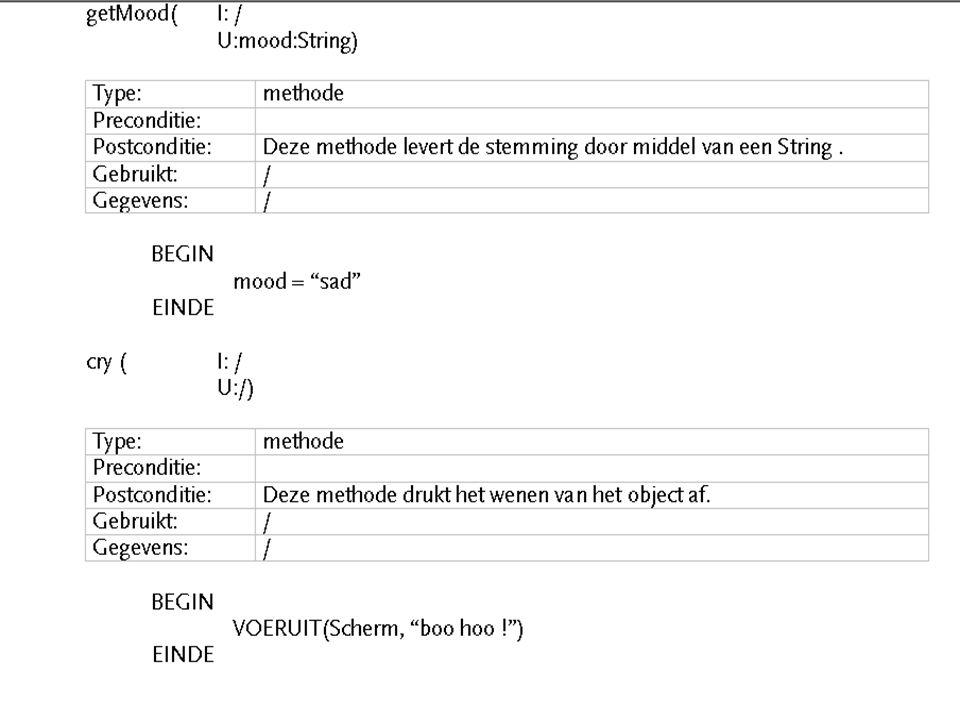 Overerving: toepassingen zoefening 1 : eenvoudige overerving yoplossing: