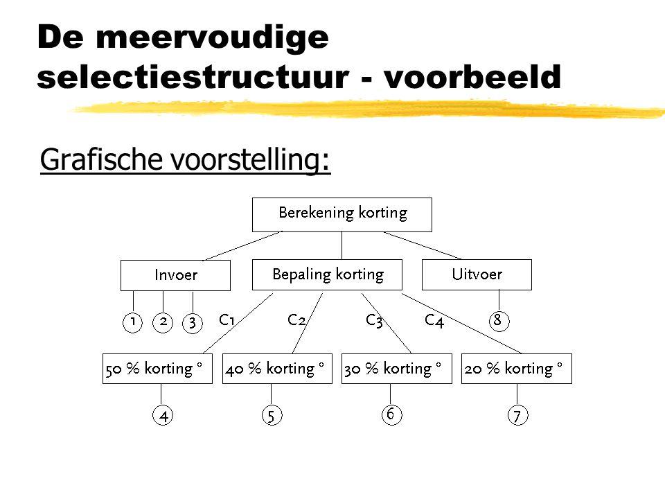 De meervoudige selectiestructuur - voorbeeld Grafische voorstelling: