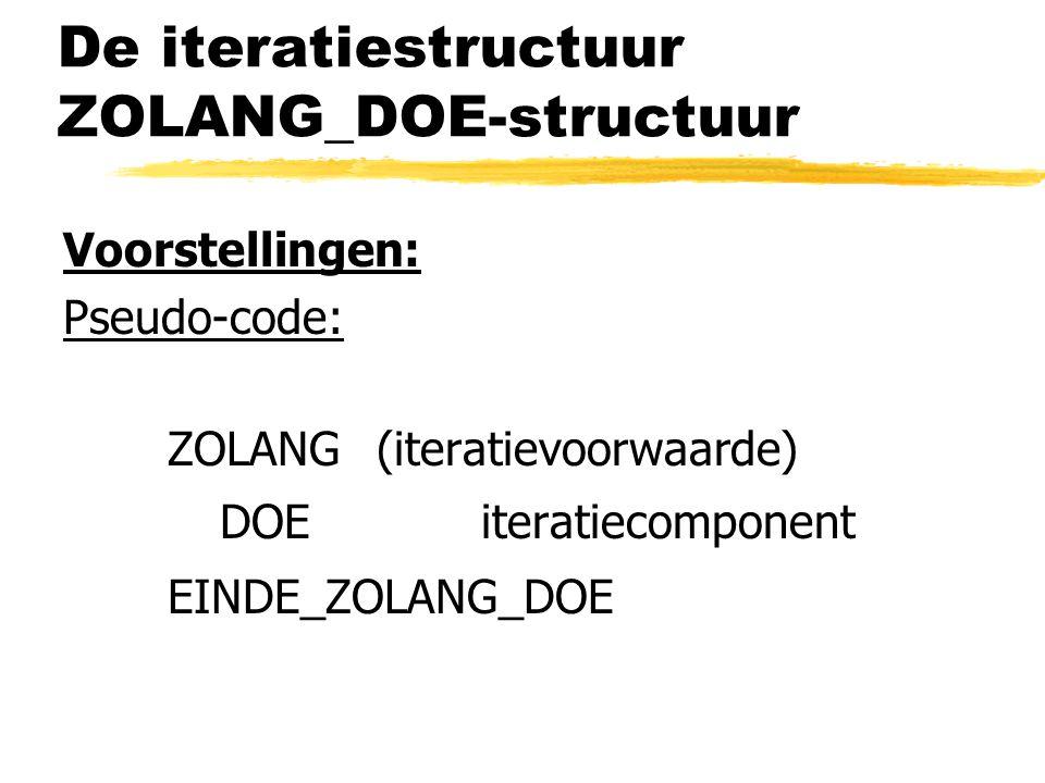 De iteratiestructuur ZOLANG_DOE-structuur Voorstellingen: Pseudo-code: ZOLANG(iteratievoorwaarde) DOEiteratiecomponent EINDE_ZOLANG_DOE