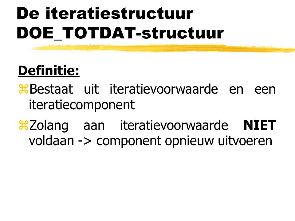 De iteratiestructuur DOE_TOTDAT-structuur Definitie: zBestaat uit iteratievoorwaarde en een iteratiecomponent zZolang aan iteratievoorwaarde NIET vold