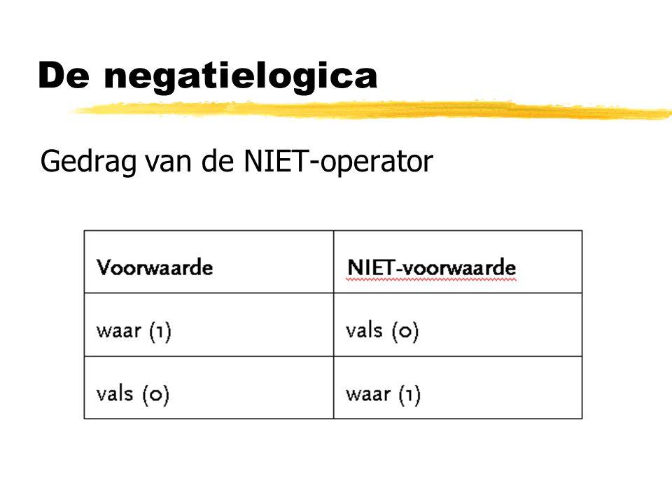 De negatielogica Gedrag van de NIET-operator