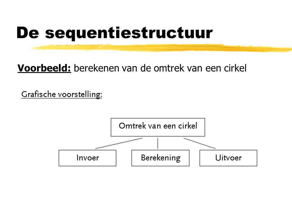 De sequentiestructuur Verband tussen pseudo-code en grafische voorstelling