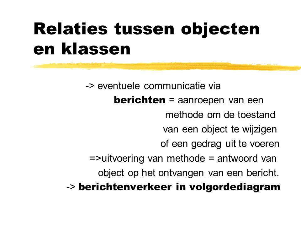 Relaties tussen objecten en klassen -> eventuele communicatie via berichten = aanroepen van een methode om de toestand van een object te wijzigen of een gedrag uit te voeren =>uitvoering van methode = antwoord van object op het ontvangen van een bericht.
