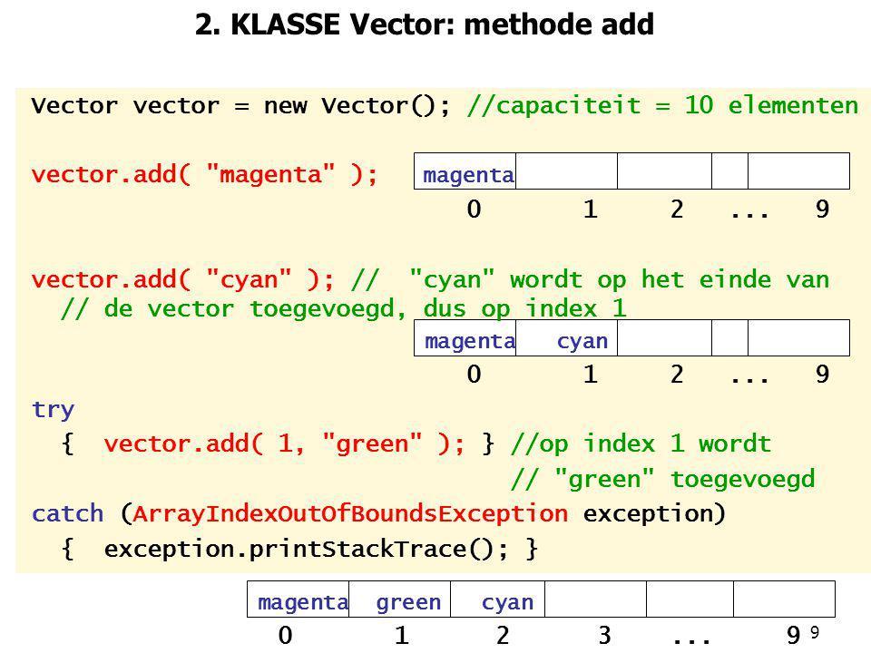9 2. KLASSE Vector: methode add Vector vector = new Vector(); //capaciteit = 10 elementen vector.add(