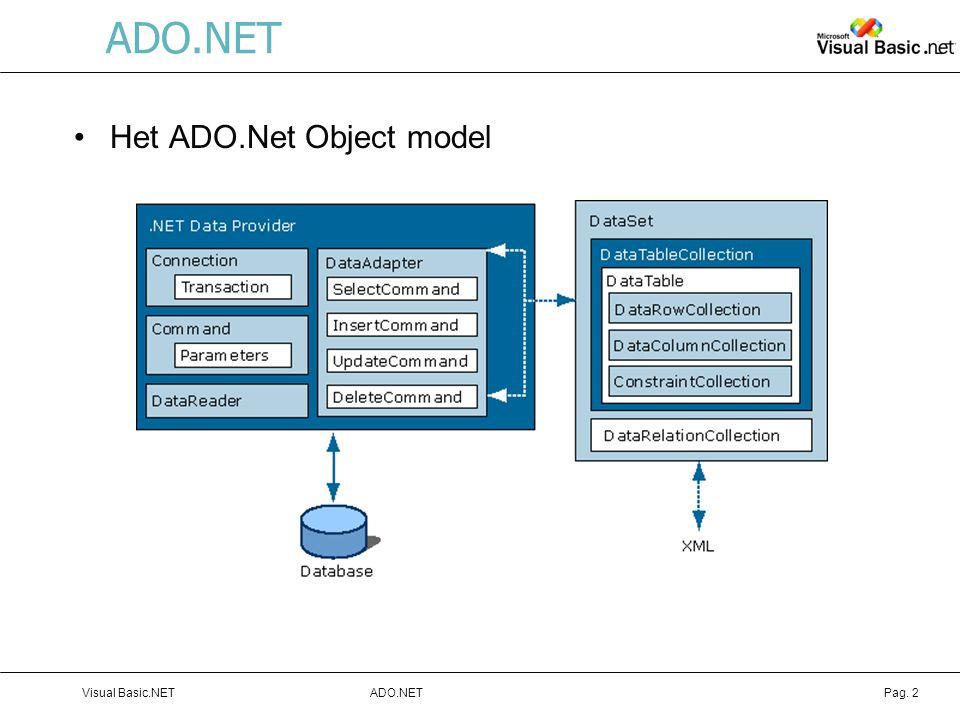 ADO.NETVisual Basic.NETPag. 2 ADO.NET Het ADO.Net Object model