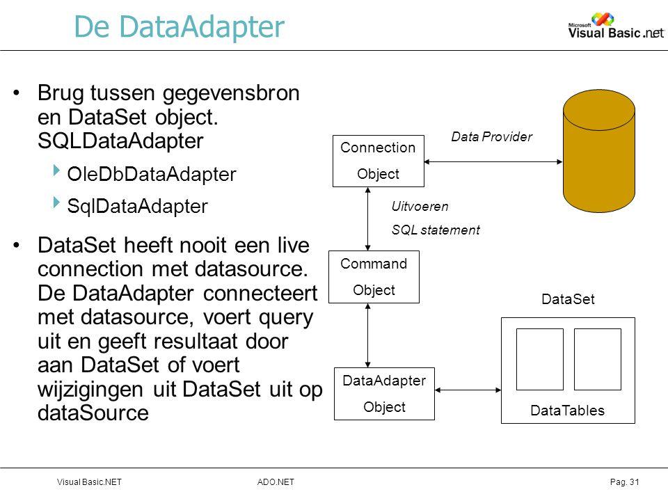 ADO.NETVisual Basic.NETPag.31 De DataAdapter Brug tussen gegevensbron en DataSet object.