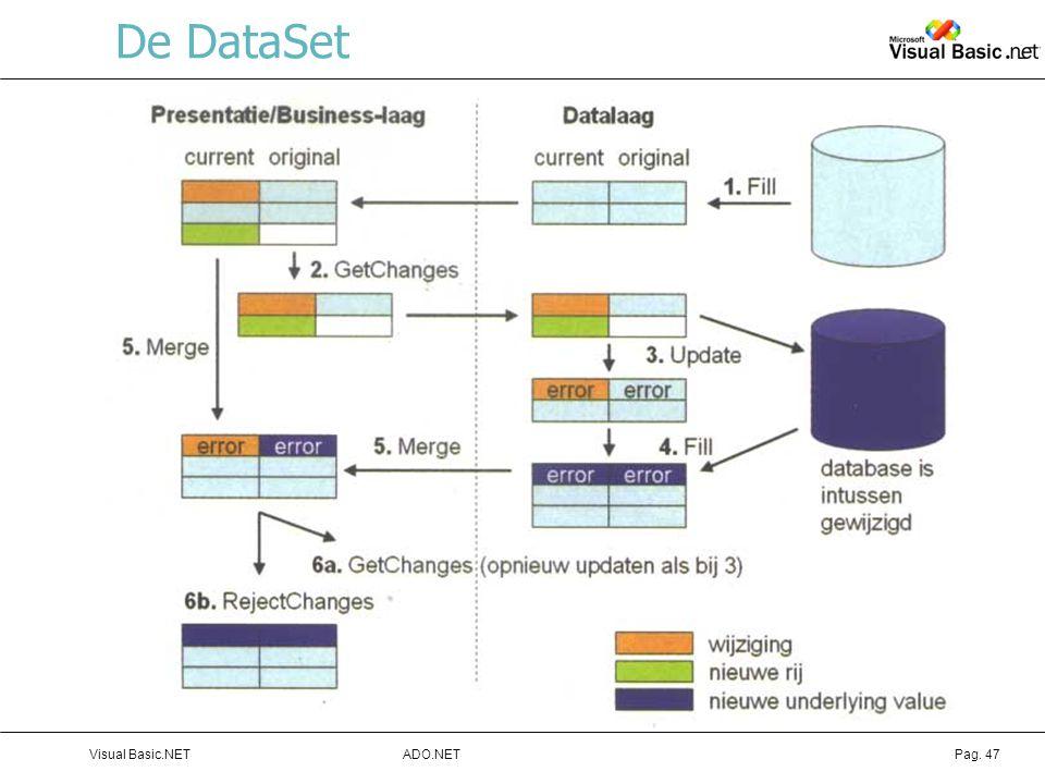 ADO.NETVisual Basic.NETPag. 47 De DataSet