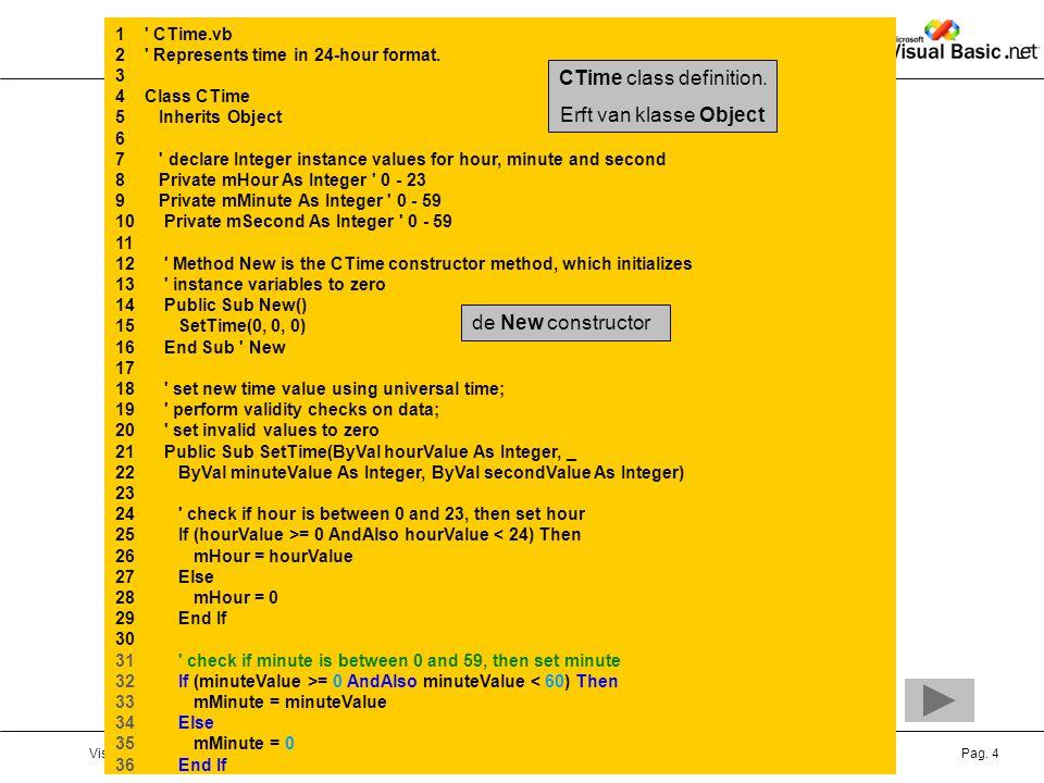 Hoofdstuk 5: Object Based programmerenVisual Basic.NETPag.