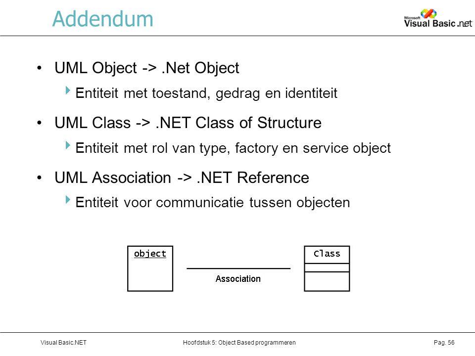 Hoofdstuk 5: Object Based programmerenVisual Basic.NETPag. 56 Addendum UML Object ->.Net Object  Entiteit met toestand, gedrag en identiteit UML Clas