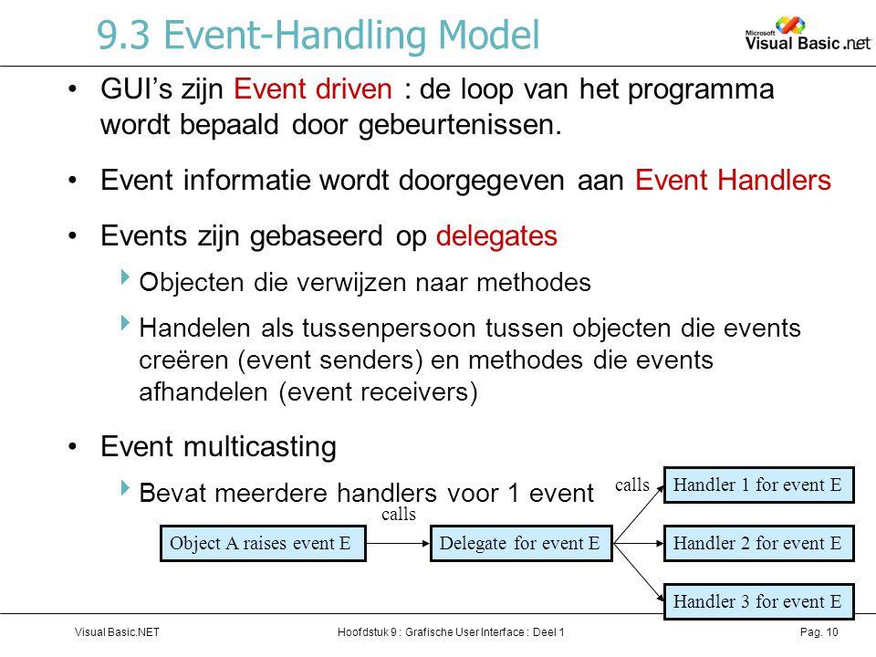 Hoofdstuk 9 : Grafische User Interface : Deel 1Visual Basic.NETPag. 10 9.3 Event-Handling Model GUI's zijn Event driven : de loop van het programma wo