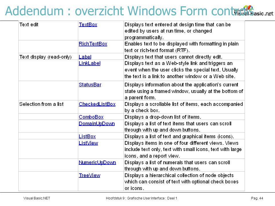 Hoofdstuk 9 : Grafische User Interface : Deel 1Visual Basic.NETPag. 44 Addendum : overzicht Windows Form controls