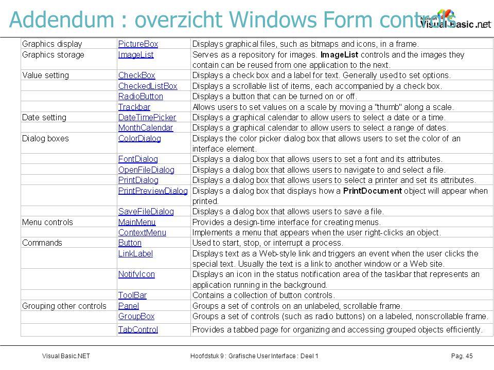 Hoofdstuk 9 : Grafische User Interface : Deel 1Visual Basic.NETPag. 45 Addendum : overzicht Windows Form controls