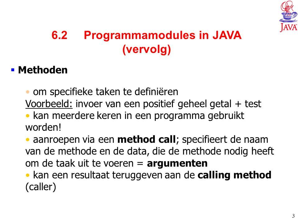 3  Methoden om specifieke taken te definiëren Voorbeeld: invoer van een positief geheel getal + test kan meerdere keren in een programma gebruikt wor