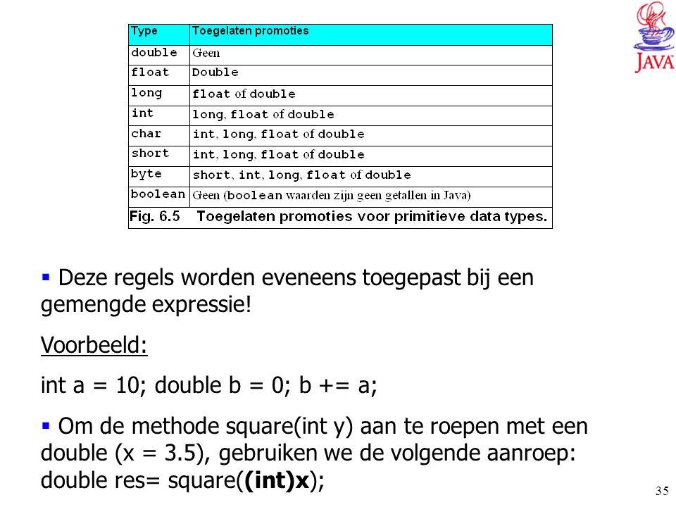 35  Deze regels worden eveneens toegepast bij een gemengde expressie! Voorbeeld: int a = 10; double b = 0; b += a;  Om de methode square(int y) aan