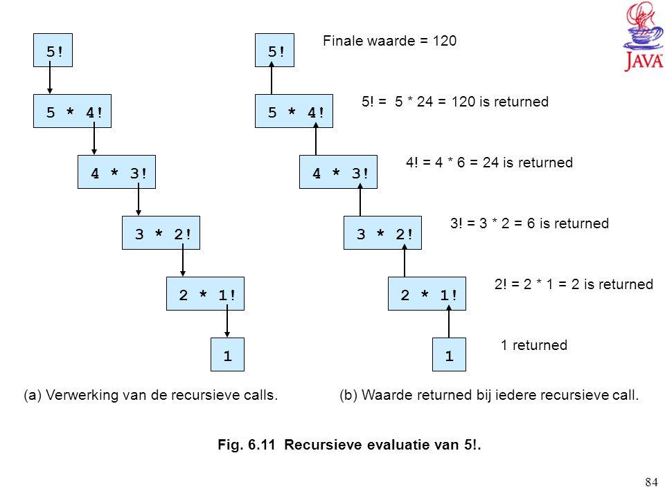 84 Fig. 6.11Recursieve evaluatie van 5!. 5! 5 * 4! 4 * 3! 3 * 2! 2 * 1! 1 (a) Verwerking van de recursieve calls.(b) Waarde returned bij iedere recurs