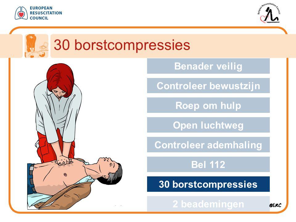 30 borstcompressies Approach safely Benader veilig Controleer bewustzijn Roep om hulp Open luchtweg Controleer ademhaling Bel 112 30 borstcompressies